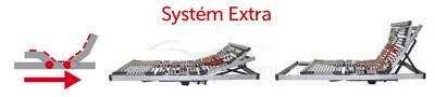Trioflex Motor Extra - systém Extra